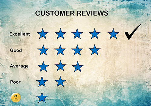 Our reviews - Balance Day Spa Boca Raton